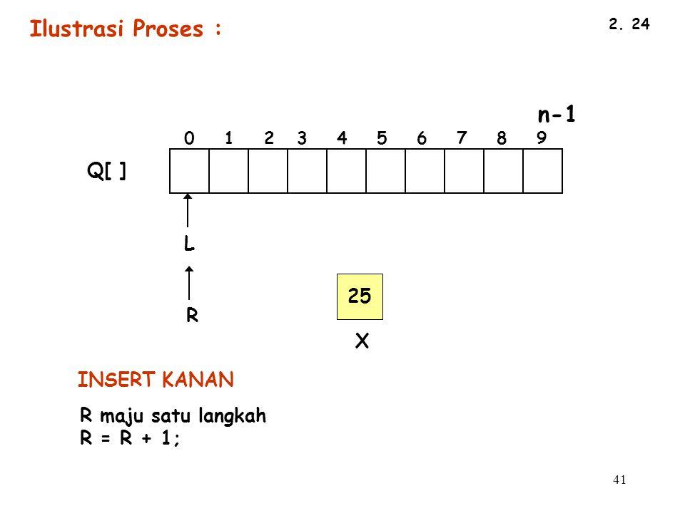 Ilustrasi Proses : Q[ ] L 25 R X INSERT KANAN R maju satu langkah